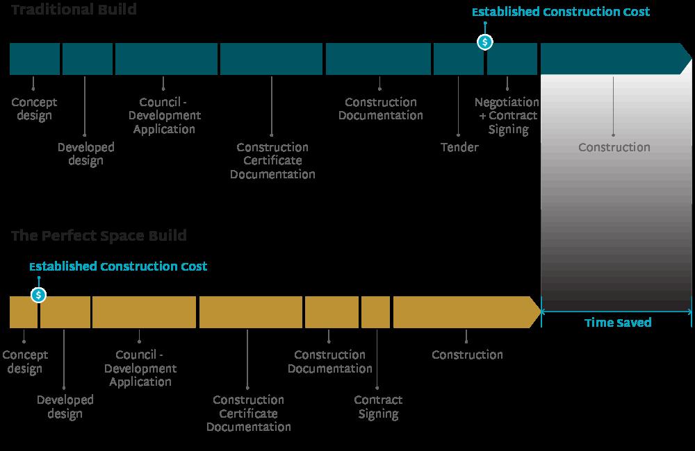 ThePerfectSpace_Infographic023333
